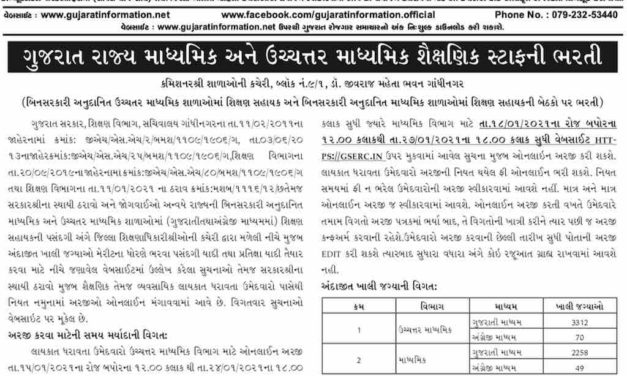 Gujarat Rojgaar Samachar Weekly 20-January-2021